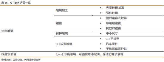 天风电子:富士康与鸿海的千丝万缕(图77)