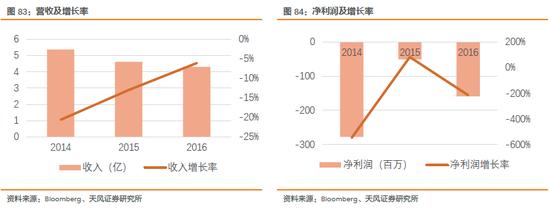 2.3.15. 广宇科技股份有限公司 25.72% (2018/2/22)