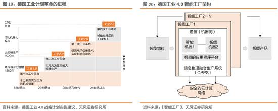 天风电子:富士康与鸿海的千丝万缕(图31)