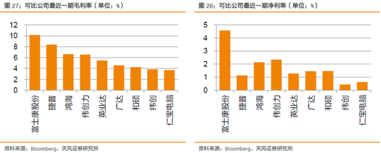 1.4.2. 富士康BEACON工业互联网平台