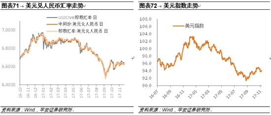 gdp增速_2018年阜阳gdp