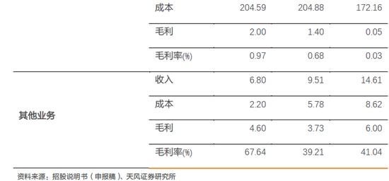 1.2.4. 偿债能力:17年流动负债大幅增长,资产负债率提升