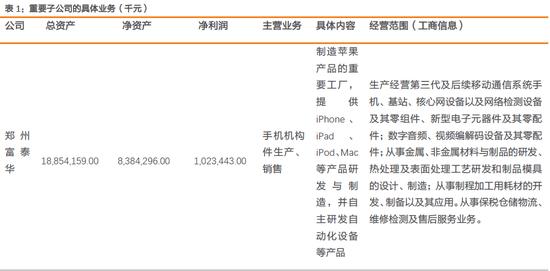天风电子:富士康与鸿海的千丝万缕(图2)