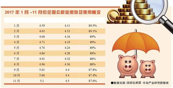 部分地区拒公积金贷款现象仍存在