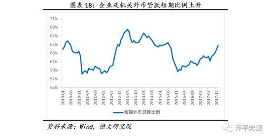 6、海外:全球经济回暖上行,央行提示全球低通胀环境下资产价格泡沫风险