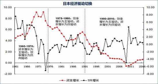 清和泉资本:股市吸引力提升 消费高端制造将脱颖而出