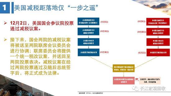 一图看懂美国减税!对资本市场及中国经济有何影响