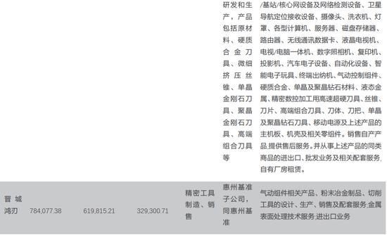 天风电子:富士康与鸿海的千丝万缕(图6)