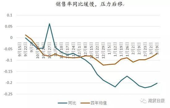 抛储增加国内供给