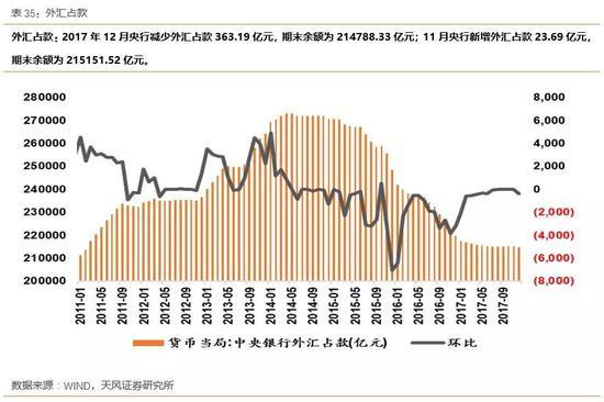 风险提示:市场精准调控,资金面压力整体可控,风险波动小。