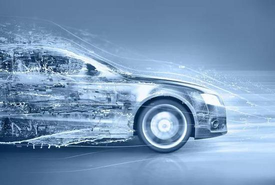 汽车行业的分析结构