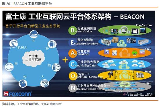 天风电子:富士康与鸿海的千丝万缕(图43)