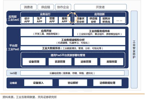 天风电子:富士康与鸿海的千丝万缕(图37)