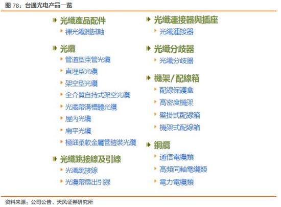 天风电子:富士康与鸿海的千丝万缕(图96)