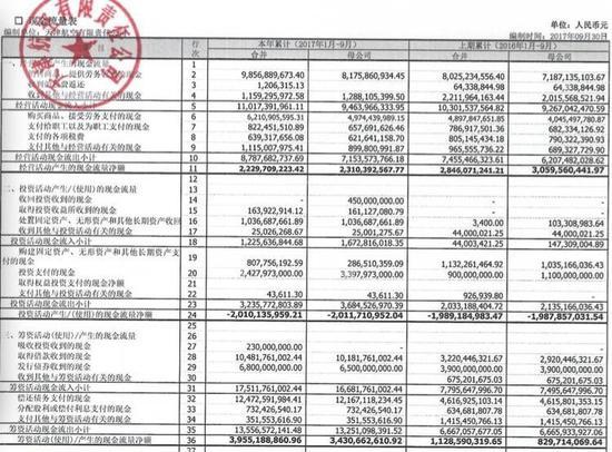 海航旗下天津航空兑付10亿超短融 借新还旧套路中止