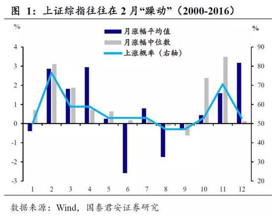 收评:沪指收红涨0.45%贺新年 全年下跌0.55%回原点