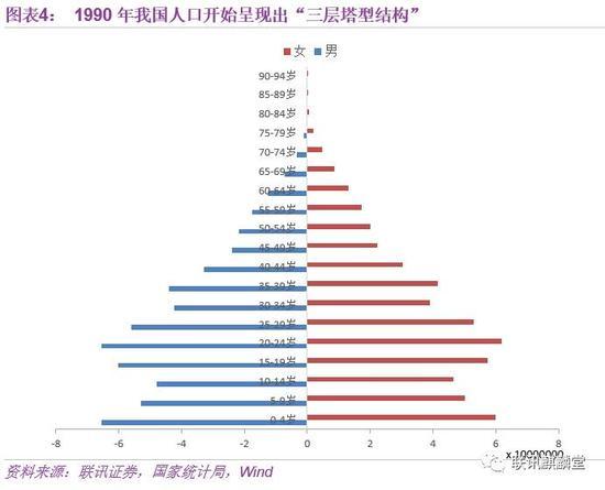 2018中国人口数据_中国人口学会副会长:中国生育率下降太快要彻底放开