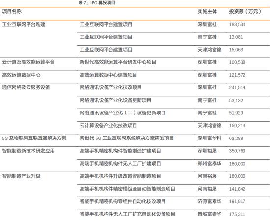 天风电子:富士康与鸿海的千丝万缕(图45)
