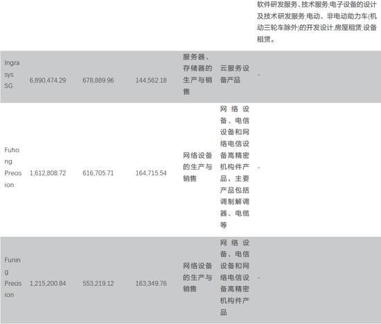 天风电子:富士康与鸿海的千丝万缕(图8)