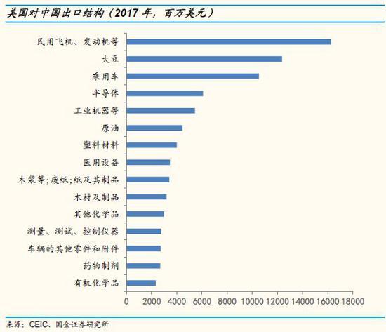 申博太阳城赢钱_国金李立峰团队:中美潜在贸易