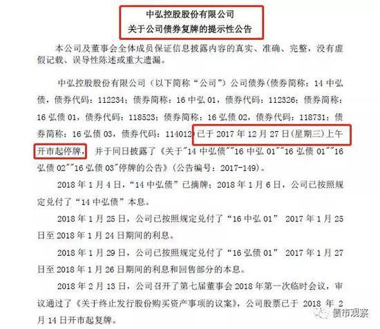 17年12月27日,中弘股份四只债券停牌。