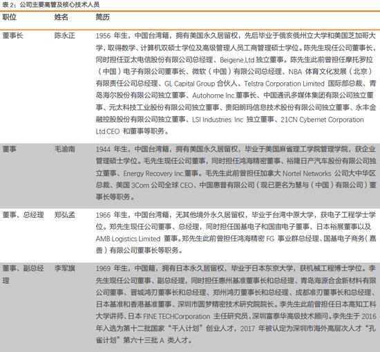 天风电子:富士康与鸿海的千丝万缕(图15)