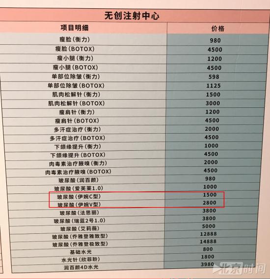 凯润婷医院店内显示的价目表(红线标注区域为刘悦所打玻尿酸产品)