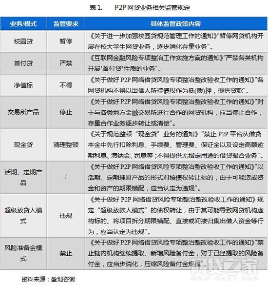二、11省市地区备案规则对比分析