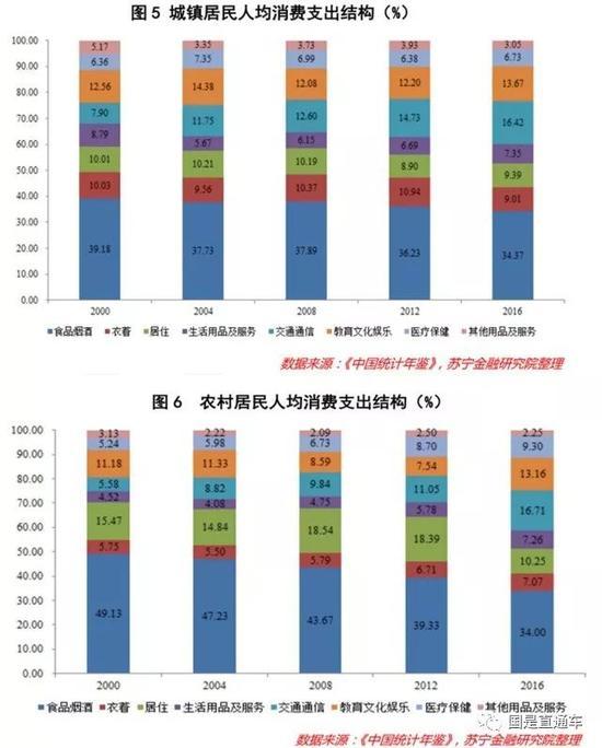 08人均gdp_南昌市人均GDP突破8万元