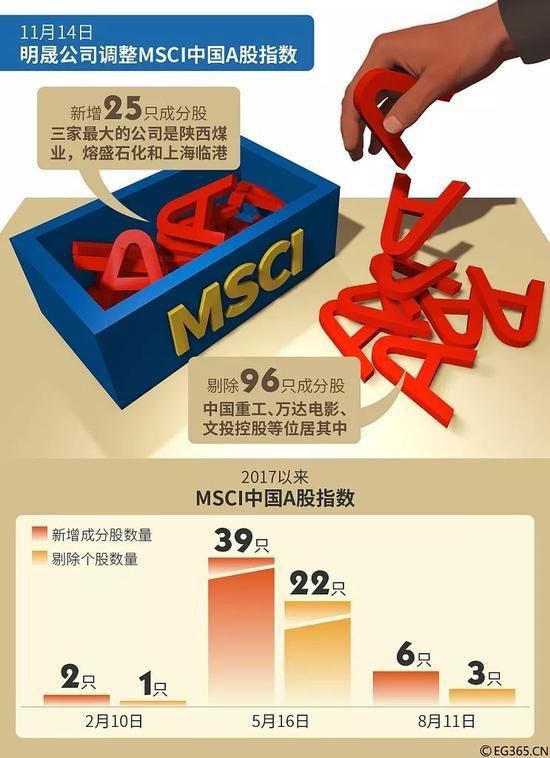 路透:必和必拓收买进加以钾令中国不装置