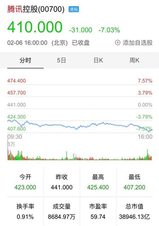 """全球股市""""血流成河""""24小时复盘:谁血洗了全球市场"""