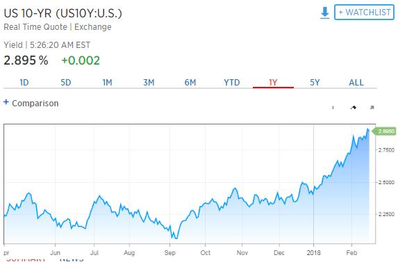 美股将收复失地 1708亿美元回购超级利好!