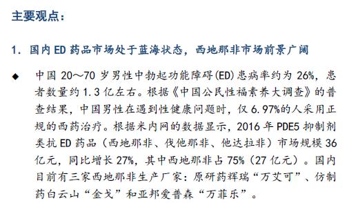 来源:东兴证券研报
