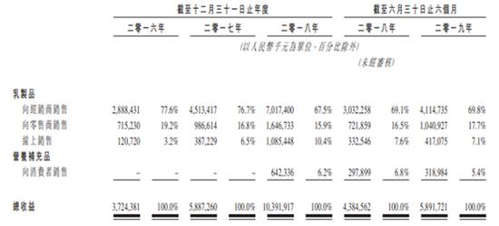 大红鹰游戏平台注册 - 大摩:财报公布前iPhone中国销量保持稳定 正赶超华为