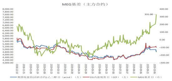「玩游戏赢现金红包」调控升级冲击地产股 9月多家港股内房企获董事增持