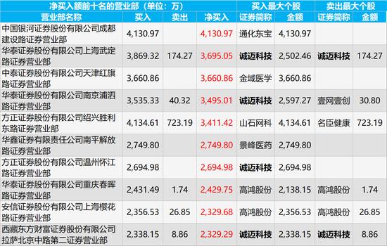 「财神国际是否违法」北京地铁4号线上行列车延长运营时间 方便旅客接驳