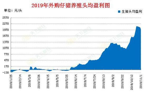 大发888正规网址登陆|恒勤集团飙升近52% 暂升幅最大个股