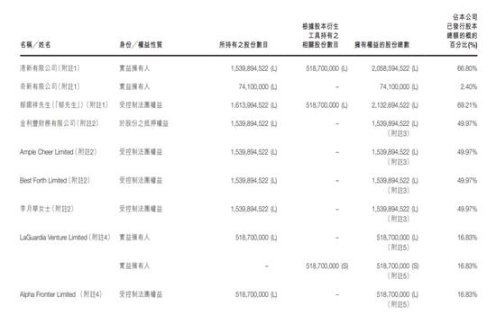 樂游科技今日停牌 騰訊欲收購樂游科技