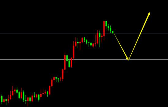 USD/JPY(H1)