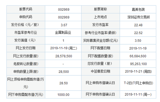 """500彩票平台注册送钱_5种买房优惠方式详解!10月南宁购房""""上车指南""""来了"""