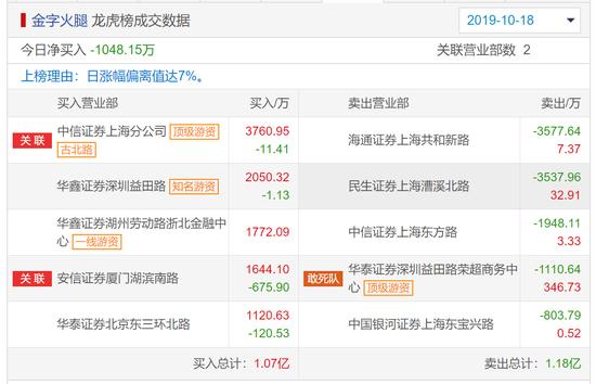 http://www.shangoudaohang.com/zhengce/224676.html