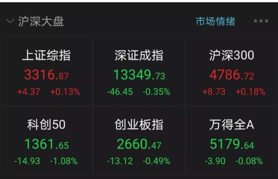 """350亿市值大白马突然崩了:今年最高涨幅超160% """"一袋榨菜""""还香吗"""