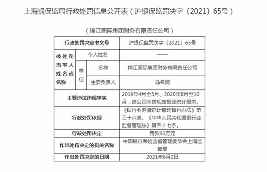锦江国际集团财务被罚30万:未按规定报送统计报表
