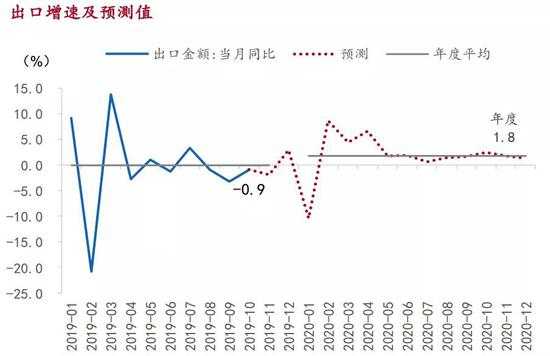 2020gdp最低_2020年中国gdp