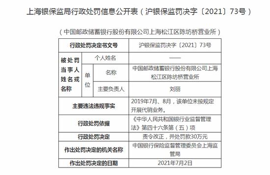 邮储银行上海松江区陈坊桥营业所被罚30万:未按规定开展代销业务