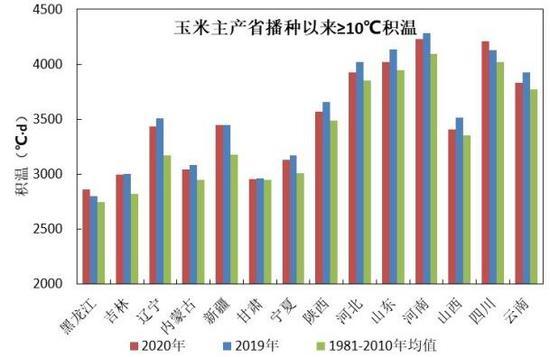 建信期货:玉米上市量逐步增加 价格或震荡下行
