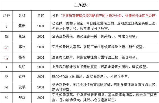 永盛休闲,武汉:科技赋能新高地 5G应用先行区