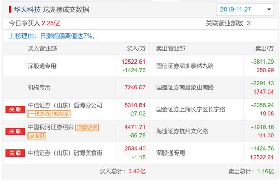 小勐拉赌场的赌徒们 - 中国美协换届:前主席5000万国画降至500万都卖不出