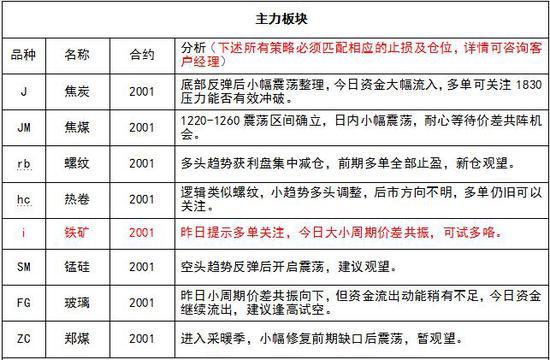首存白菜官方网站_中国核电:前三季度净利润同比下降3.05%