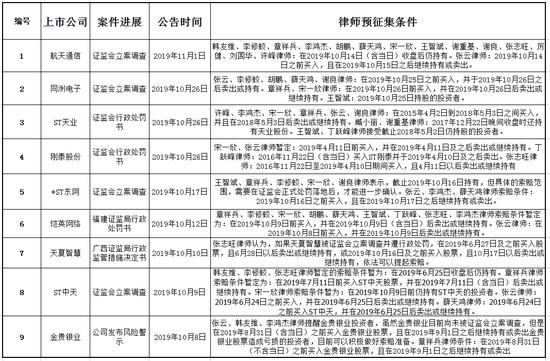 """「ag网投开户官网」香港人,站出来!""""光头警长""""刘sir呼吁:用行动向暴力说不"""